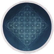 Sine Cosine And Tangent Waves Round Beach Towel