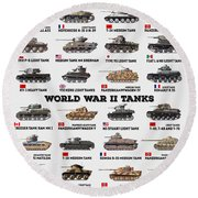 World War II Tanks Round Beach Towel