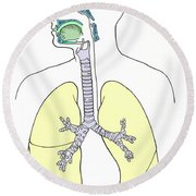 Illustration Of Respiratory System Round Beach Towel