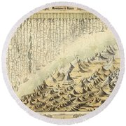Comparative Map Of The Mountains And Rivers Of The World - Historical Chart Round Beach Towel
