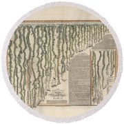 Comparative View Of The Lengths Of The Rivers In The World - Historical Chart Round Beach Towel