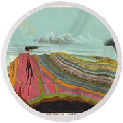 Geological Chart - Cross Section Of The Earth's Crust - Old Illustrated Atlas - Terrestrial Chart Round Beach Towel