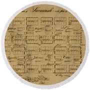 Map Of Savannah 1761 Round Beach Towel