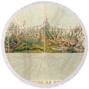 Picture Of Organized Nature As Extending Over The Earth - Geological Illustration - Old Atlas Round Beach Towel