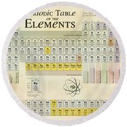 Round Beach Towel featuring the digital art The Periodic Table Of The Elements by Gina Dsgn