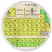 The Periodic Table Of The Elements Round Beach Towel