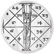 The Proportions Of Man And Their Occult Numbers From De Occulta Philosophia Libri IIi Round Beach Towel