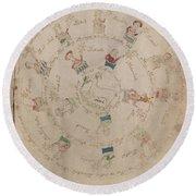 Voynich Manuscript Astro Aries Round Beach Towel