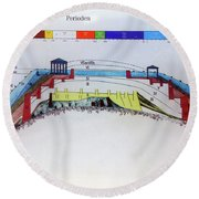 Archaelology Of The Remains Of The Walls Of Troy Round Beach Towel