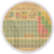 Periodic Table Of Elements Round Beach Towel