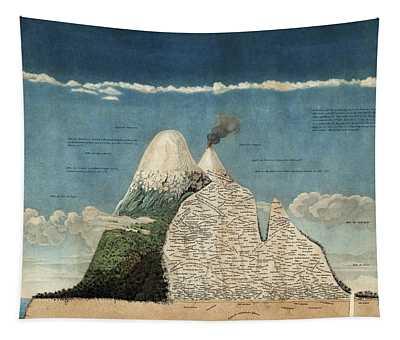 Alexander Von Humboldts Chimborazo Map Tapestry