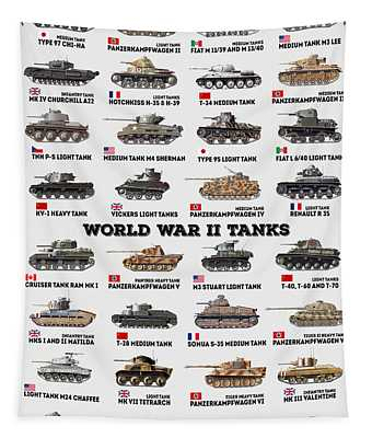 World War II Tanks Tapestry