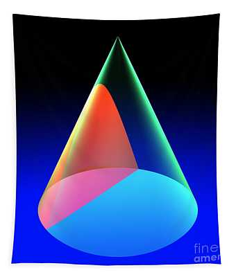 Conic Section Hyperbola 6 Tapestry