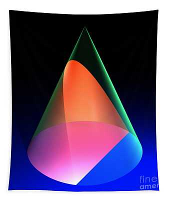 Conic Section Parabola 6 Tapestry