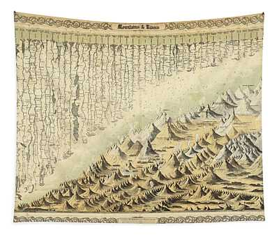 Comparative Map Of The Mountains And Rivers Of The World - Historical Chart Tapestry