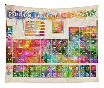 Periodic Table Of The Elements 10 Tapestry