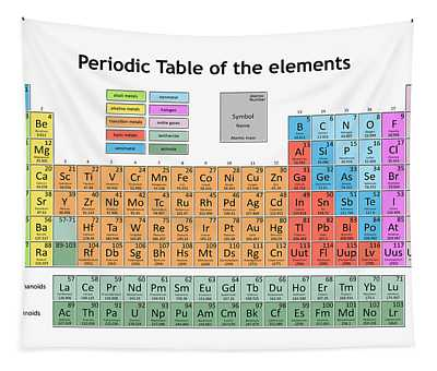 Periodic Table Of The Elements 5 Tapestry