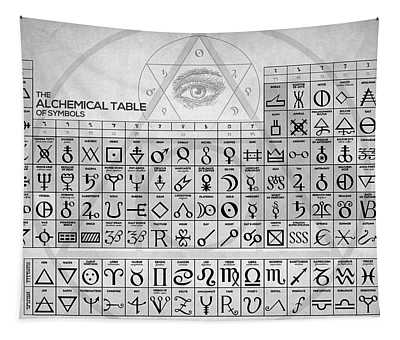 The Alchemical Table Of Symbols Tapestry