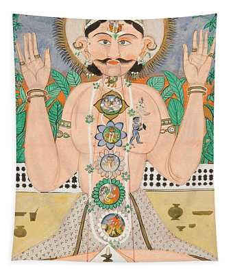 The Subtle Body And The Chakras Tapestry