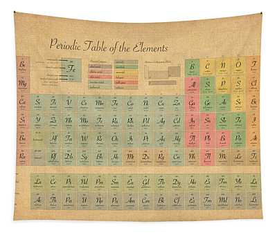 Periodic Table Of Elements Tapestry