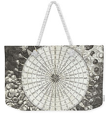 1650 Jansson Wind Rose Anemographic Chart Or Map Of The Winds Weekender Tote Bag by Paul Fearn