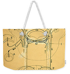 Brain Vestibular Sensor Connections By Cajal 1899 Weekender Tote Bag
