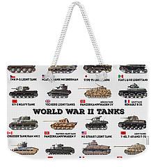 World War II Tanks Weekender Tote Bag