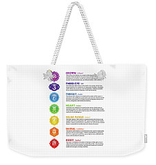 Seven Chakra Poster Art Weekender Tote Bag