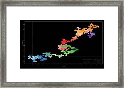 Random Walk With Golden Ratio #1 Framed Print