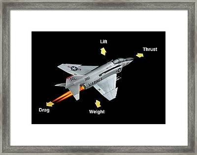 Aerodynamic Forces In Flight Framed Print by Carlos Clarivan