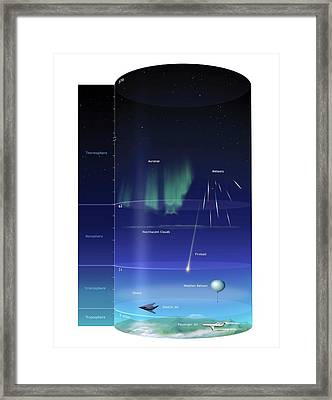 Artwork Of Earth's Atmospheric Layers Framed Print by Mark Garlick