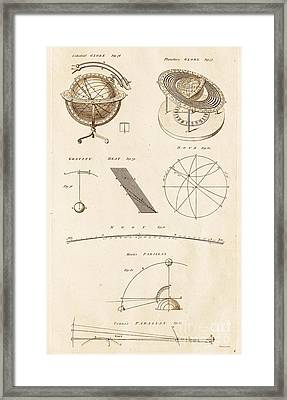 Astronomy Diagrams And Instruments Framed Print