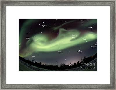 Aurora Borealis, Alaska, 3212014 Framed Print by John Chumack