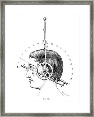 Bertillons Anthropometry, 1883 Framed Print