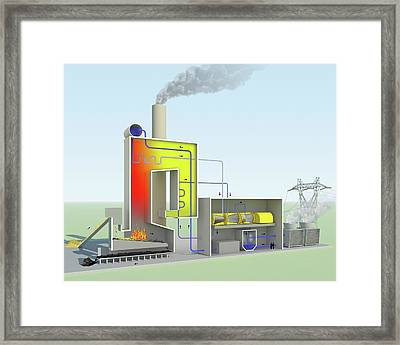 Biomass-fired Power Station Framed Print by Science Photo Library