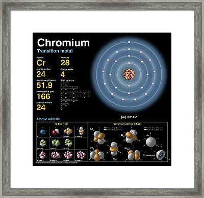 Chromium Framed Print by Carlos Clarivan