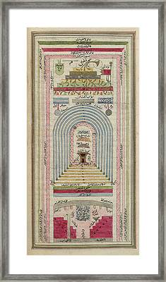 Cosmological Diagram Framed Print by British Library