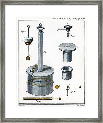 Coulombs Torsion Balance Framed Print