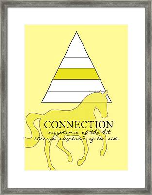 Define Connection Framed Print by JAMART Photography