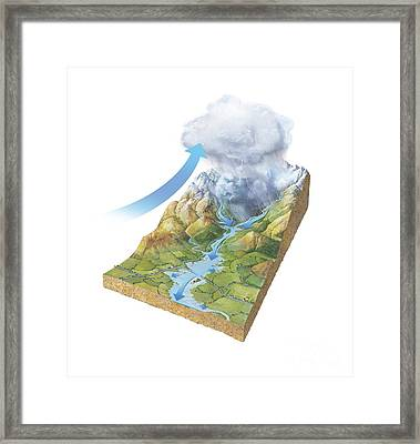 Flash Flooding, Artwork Framed Print by Gary Hincks