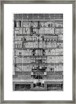 Flour Mill, 19th Century Framed Print by CCI Archives