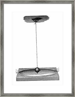Foucault's Pendulum Framed Print by Universal History Archive/uig