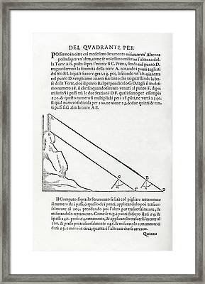 Galileo's Military Compass Framed Print