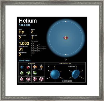Helium Framed Print by Carlos Clarivan