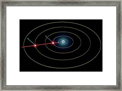 Hydrogen Spectrum Emission Levels Framed Print