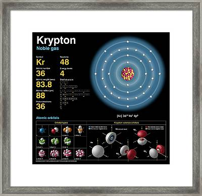 Krypton Framed Print by Carlos Clarivan