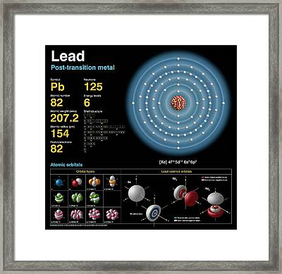 Lead Framed Print