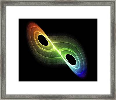Lorenz Attractor Framed Print