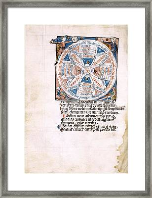 Medieval Meteorological Manuscript Framed Print by Renaissance And Medieval Manuscripts Collection/new York Public Library
