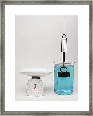 Newton Meter Pulled By Weight Framed Print by Dorling Kindersley/uig